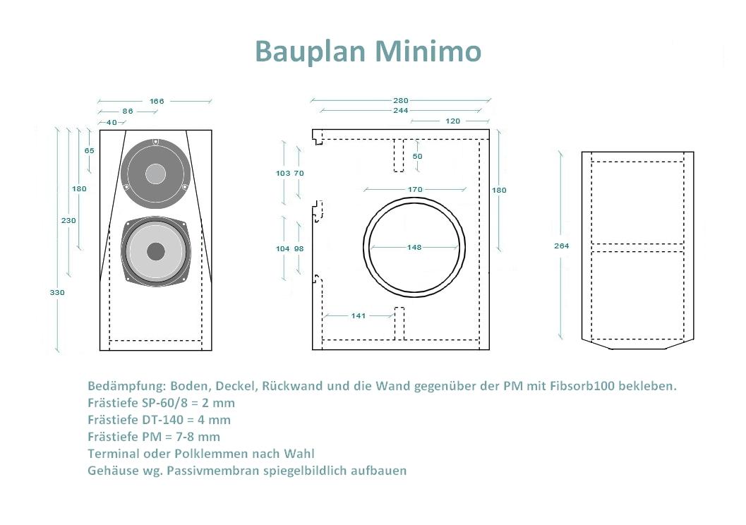 Bauplan Minimo