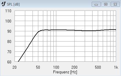 6 F 1.5 CP in 18 Litern BR