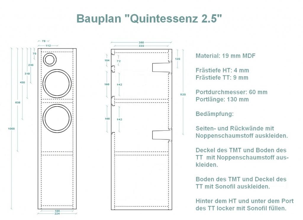 Bauplan Quintessenz 2.5