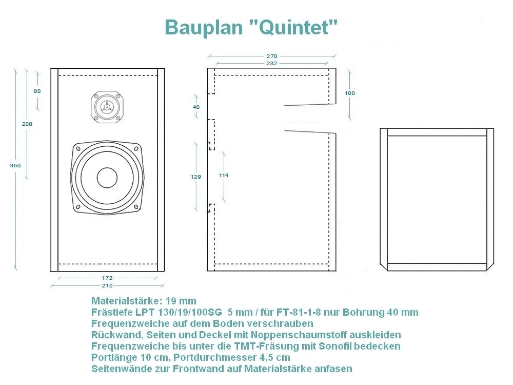 Bauplan Quintet