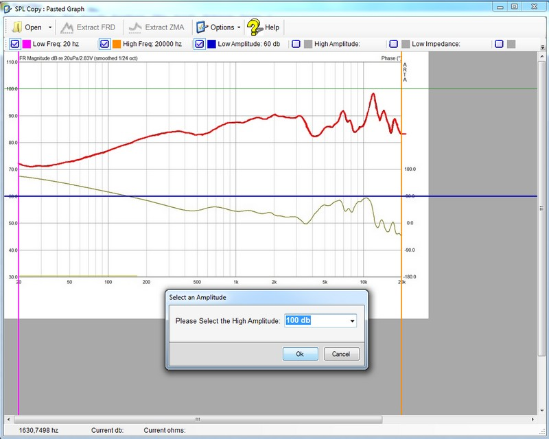 Graph 100 dB