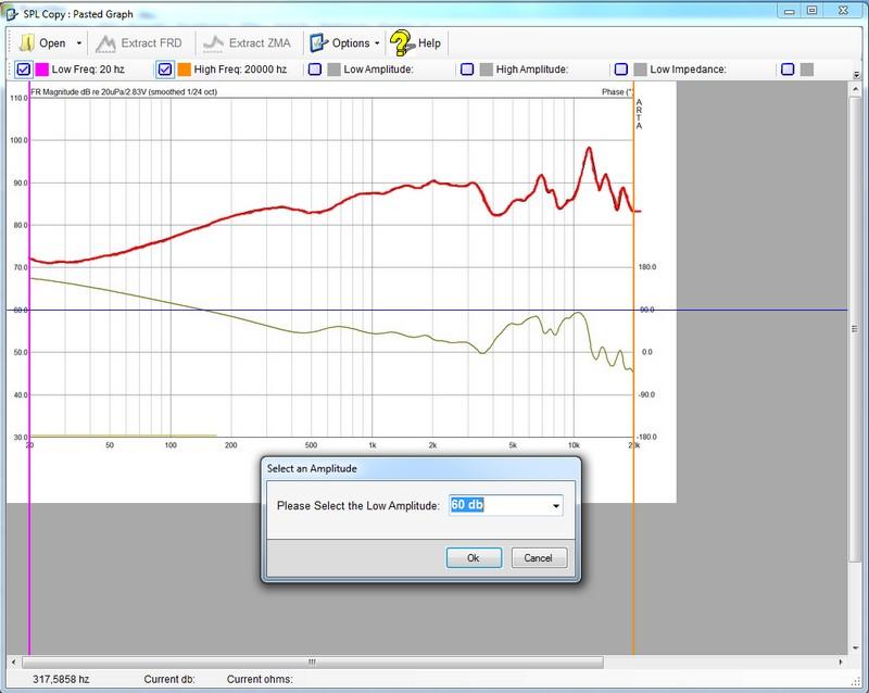 Graph 60 dB