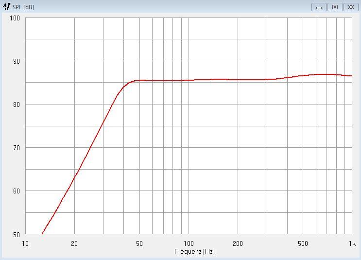 SPH-200KE in 17 Litern GHP