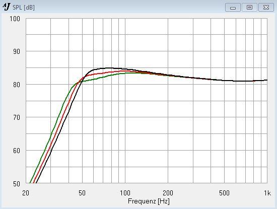 LPT130 in 16 Litern diverse Rohrlängen