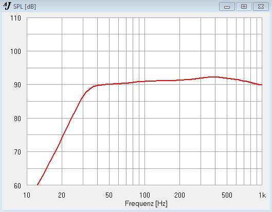 sph-300ctc-in-65-litern-br